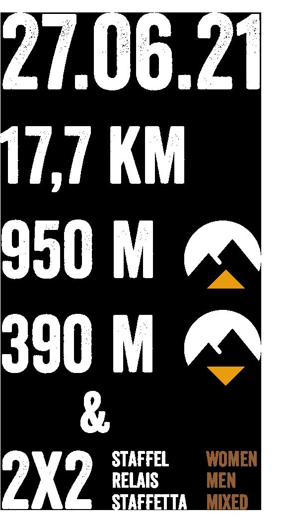 Racines Mountain Trail Data Percorso Profilo Categorie