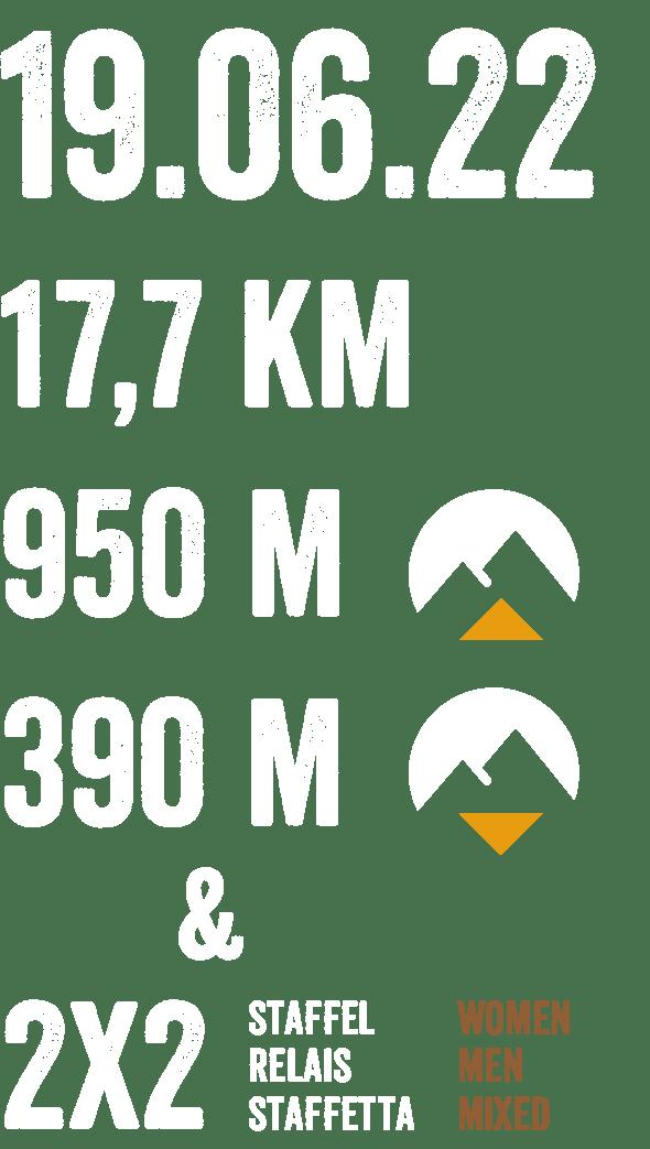 RMT Eckdaten 2022